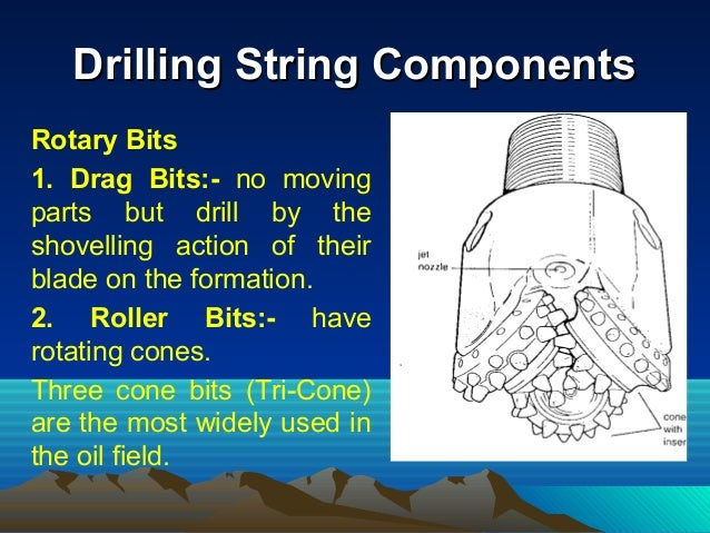 Drilling String ComponentsDrilling String Components 3. Diamond Bits:- These are designed to drill by the scraping action ...