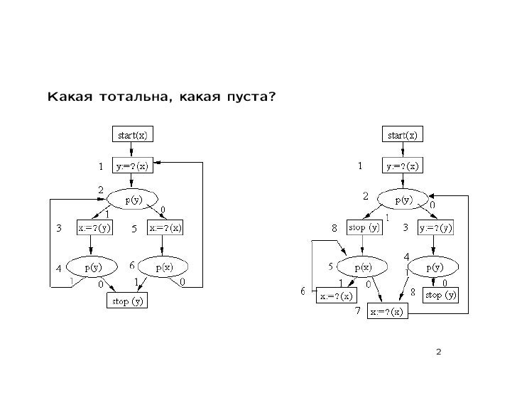 Схема 3-х программного