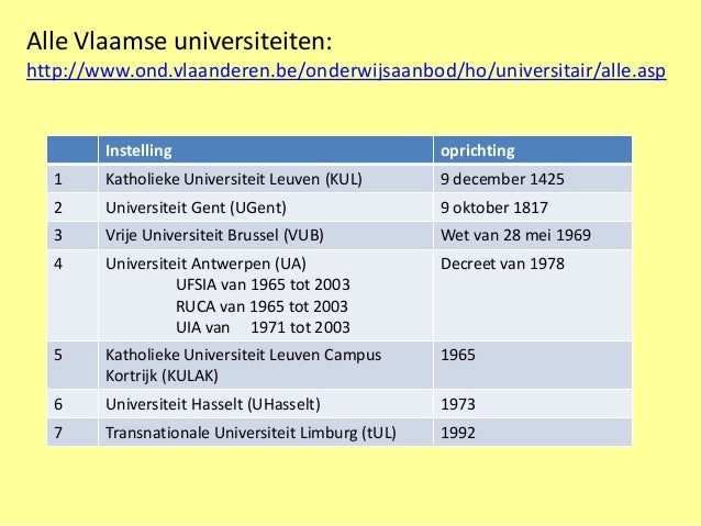 Alle Vlaamse universiteiten:http://www.ond.vlaanderen.be/onderwijsaanbod/ho/universitair/alle.asp        Instelling       ...