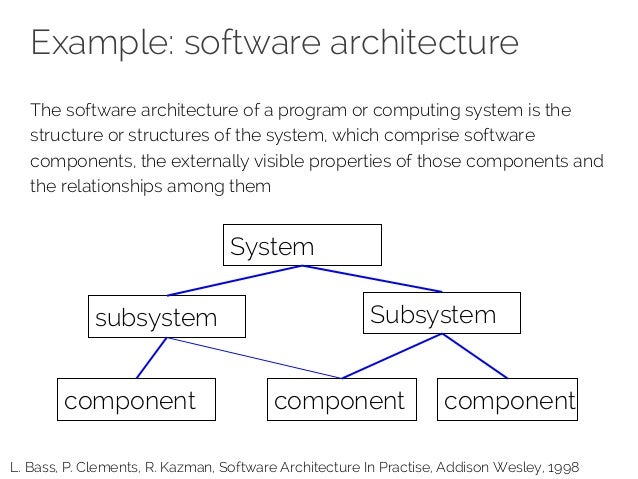 write research paper software engineering Research topic in computer science for phd in software engineering have gained wide spread importance because of its applications in all major areas.