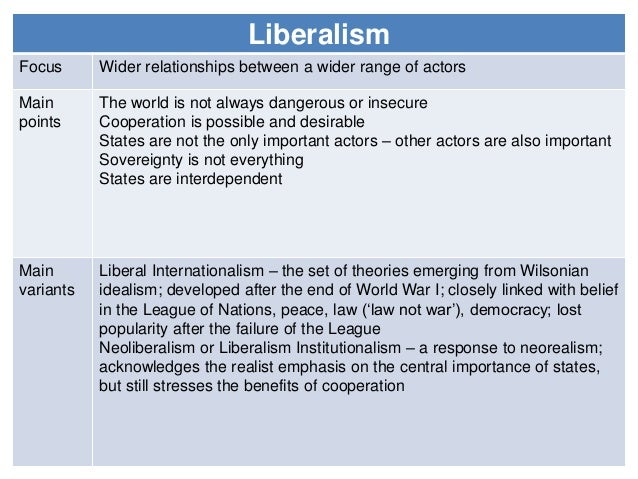 An analysis of the overarching paradigms of realism liberalism and constructivism