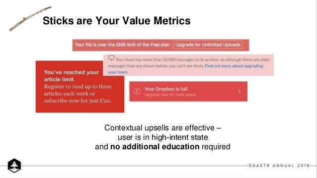 # Admin Seats # Equity Grants Disincentivizes usage # Shareholders Revenue scales with value Cap Table Management Revenue ...