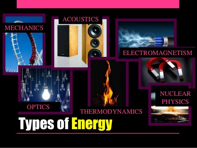 03 what is physics Slide 3