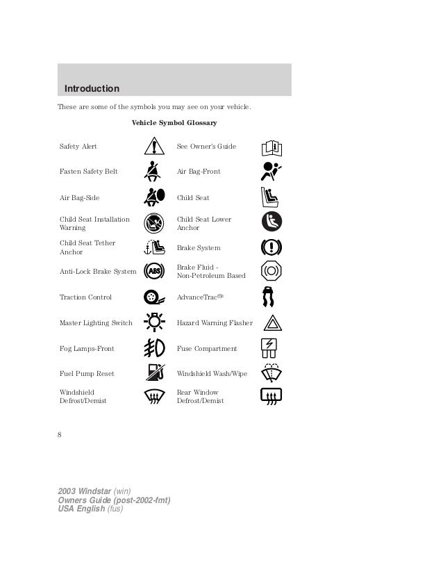 Ford Light Symbols Free Download Playapk