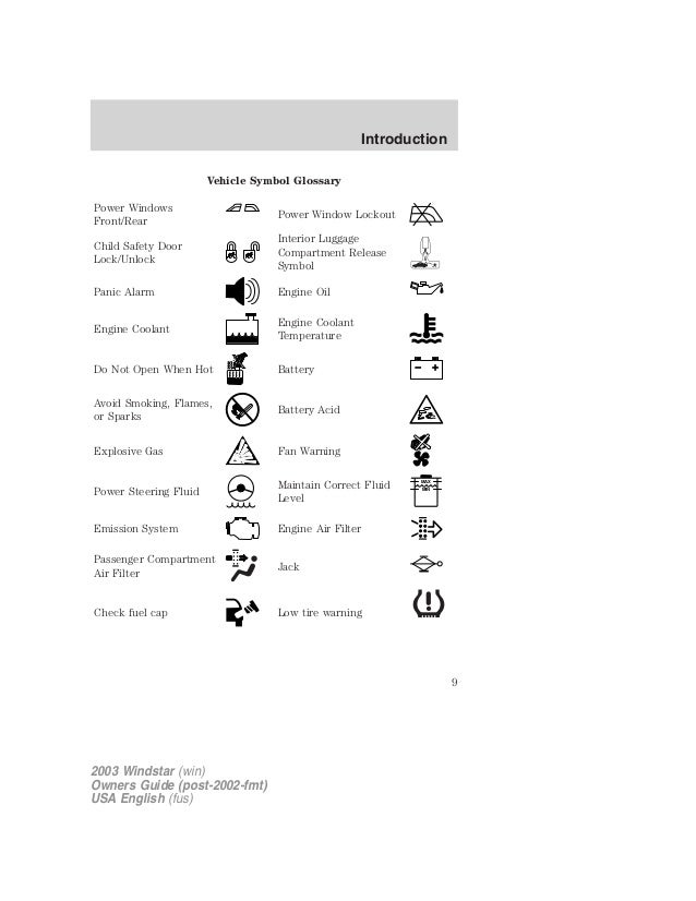 Ford Focus Dashboard Symbols Meanings Ford Focus Mk2 Dash Warning
