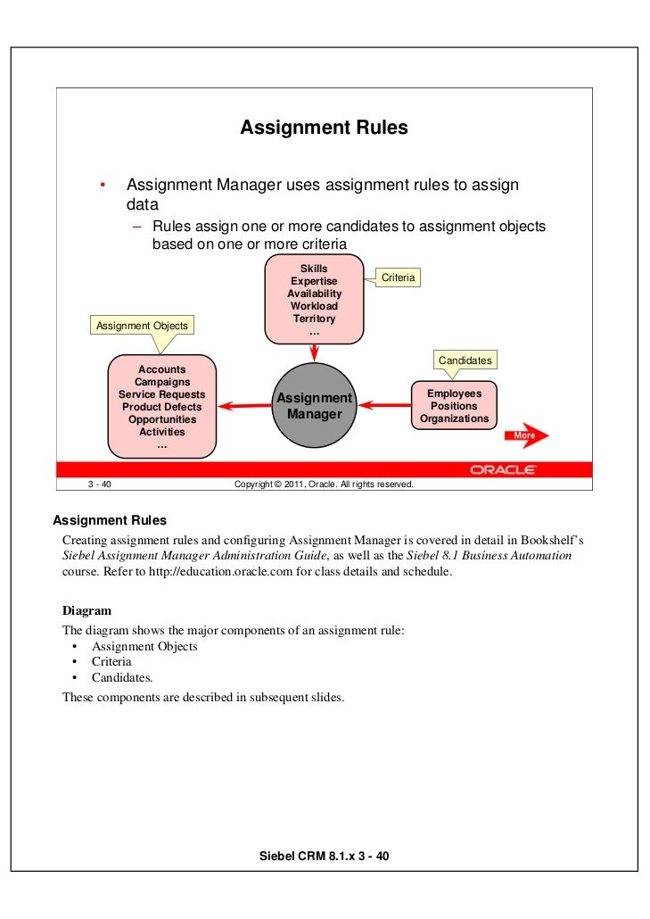 US20050091098A1 - Assignment manager - Google Patents