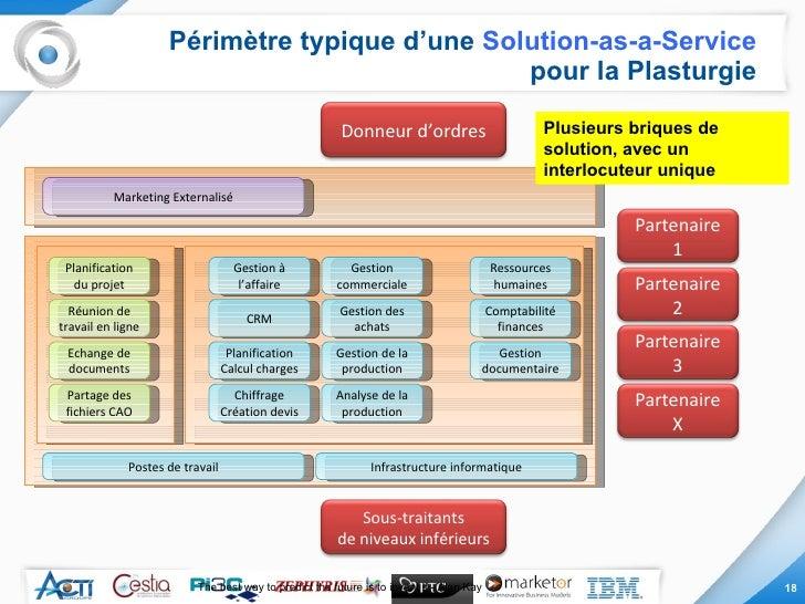 Périmètre typique d'une  Solution-as-a-Service  pour la Plasturgie The best way to predict the future is to invent it - Al...