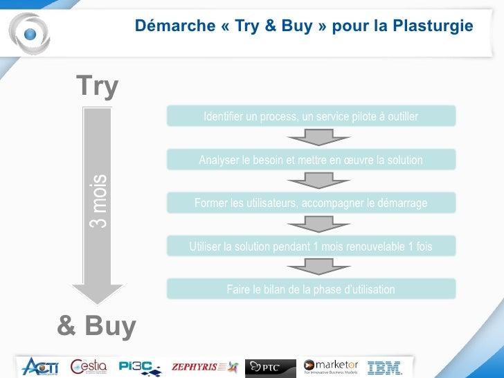 Démarche «Try & Buy» pour la Plasturgie Try & Buy Identifier un process, un service pilote à outiller Analyser le besoin...