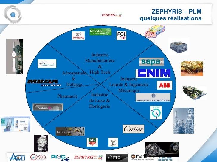 ZEPHYRIS – PLM quelques réalisations Industrie Manufacturière & High Tech Aérospatiale &  Défense Industrie Lourde & Ingén...