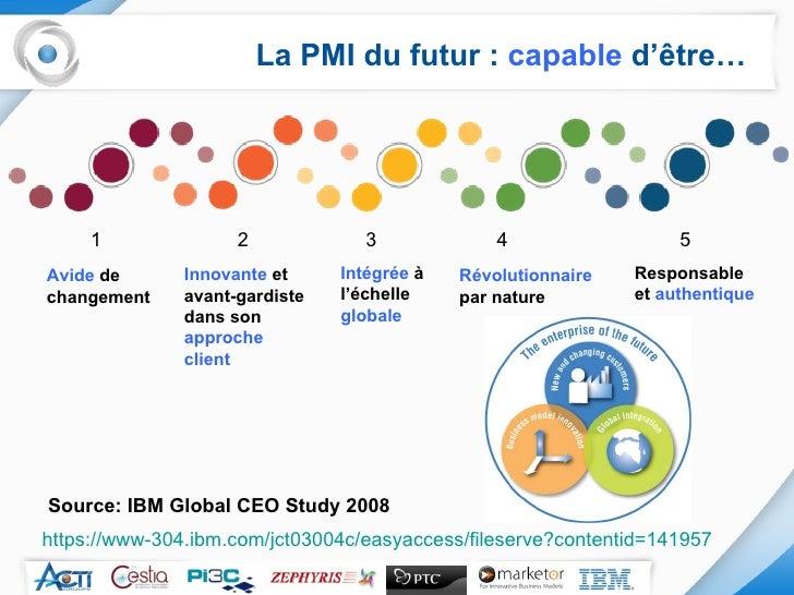 La PMI du futur :  capable  d'être… https://www-304.ibm.com/jct03004c/easyaccess/fileserve?contentid=141957 Avide  de chan...