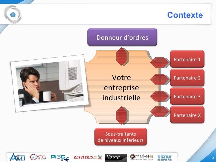 Contexte Votre entreprise industrielle Donneur d'ordres Sous-traitants de niveaux inférieurs Partenaire 1 Partenaire 2 Par...
