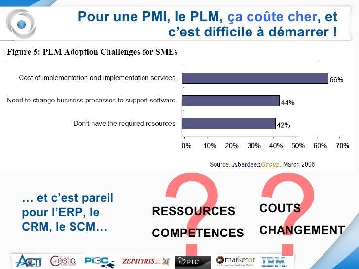 Pour une PMI, le PLM,  ça   coûte cher , et c'est difficile à démarrer ! ? RESSOURCES COMPETENCES  ? COUTS CHANGEMENT  …  ...