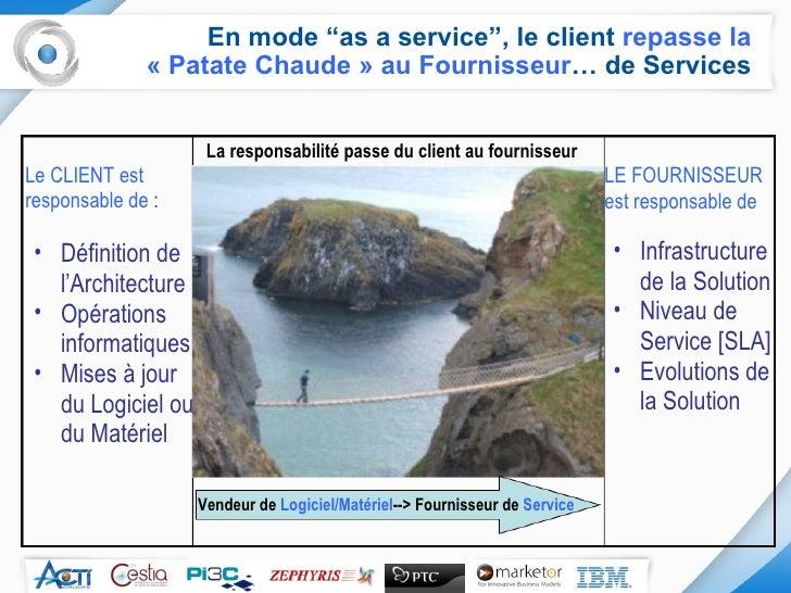"""En mode """"as a service"""", le client  repasse la «Patate Chaude» au Fournisseur … de Services <ul><li>LE FOURNISSEUR est re..."""