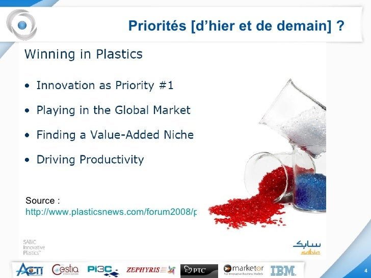 Priorités [d'hier et de demain] ?  Source :  http://www.plasticsnews.com/forum2008/presentations/BGladden.pdf