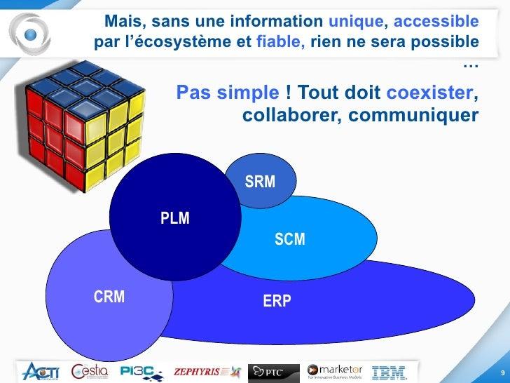 Pas simple  ! Tout doit  coexister , collaborer, communiquer ERP CRM SCM SRM PLM Mais, sans une information  unique ,  acc...