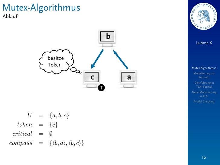 Mutex-AlgorithmusAblauf                            b                                       Luhme X         besitze        ...