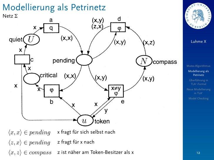 Modellierung als PetrinetzNetz Σ                                                      Luhme X                             ...