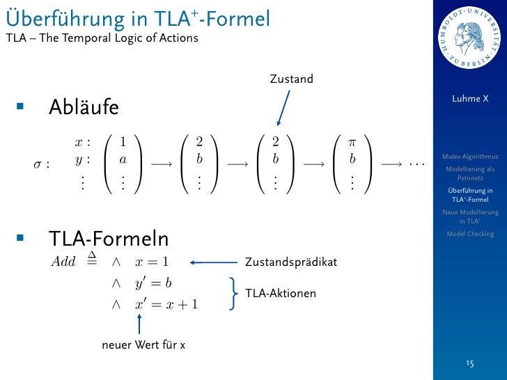 Überführung in TLA+-FormelTLA – The Temporal Logic of Actions                                          Zustand            ...