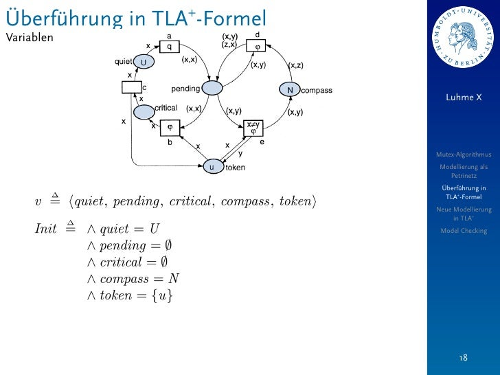 Überführung in TLA+-FormelVariablen                                Luhme X                             Mutex-Algorithmus  ...