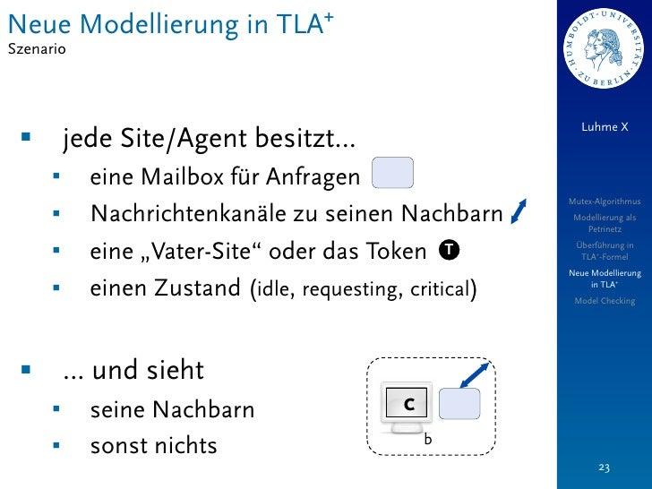 Neue Modellierung in TLA+Szenario                                                             Luhme X §        jede Site/...
