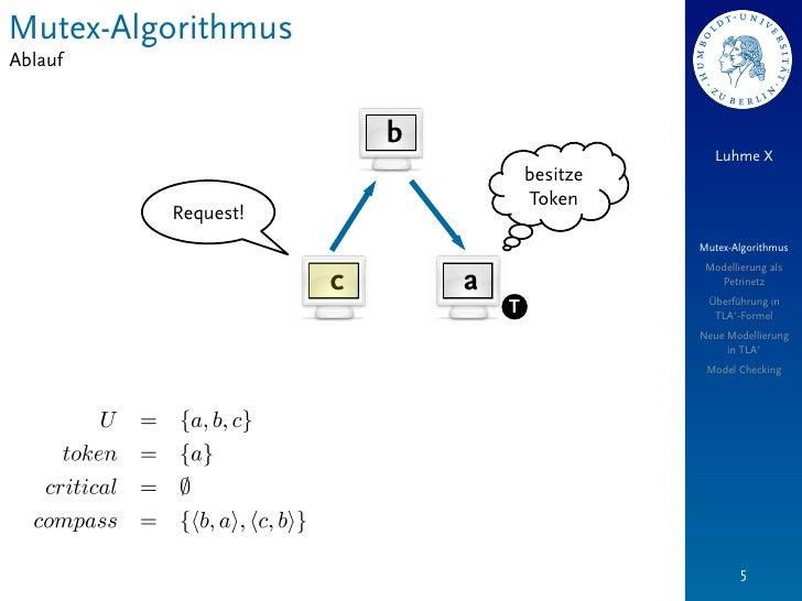 Mutex-AlgorithmusAblauf                        b                                                 Luhme X                  ...