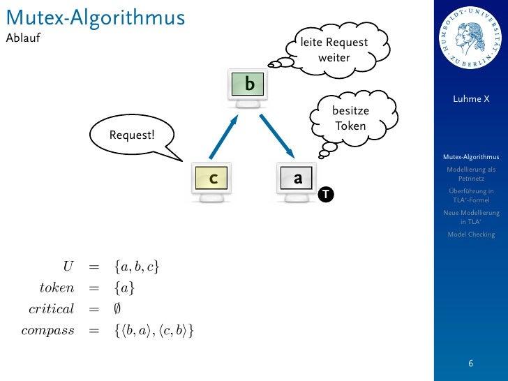 Mutex-AlgorithmusAblauf                      leite Request                                weiter                        b ...