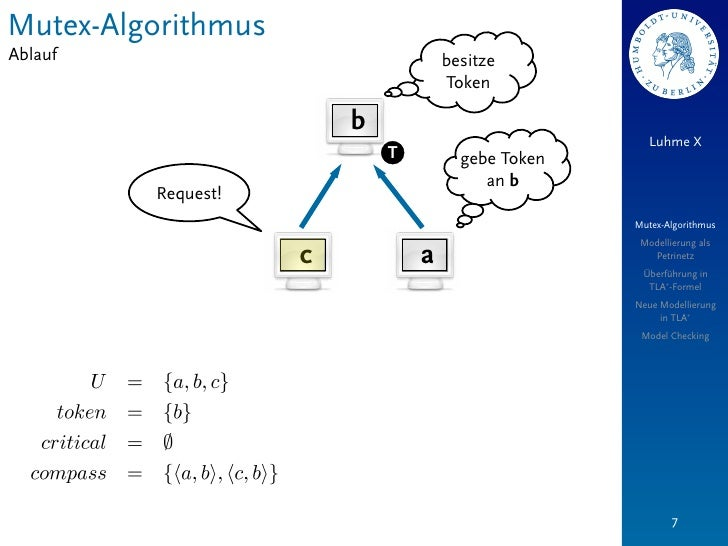 Mutex-AlgorithmusAblauf                              besitze                                    Token                     ...