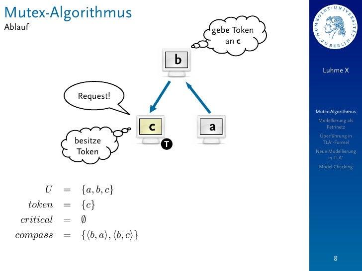 Mutex-AlgorithmusAblauf                          gebe Token                                   an c                        ...