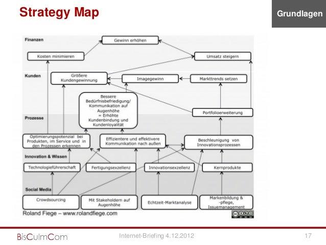 Strategy Map                                 Grundlagen               Internet-Briefing 4.12.2012         17