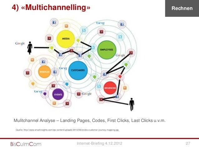 4) «Multichannelling»                                                                                   RechnenMulitchanne...