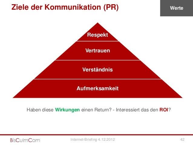Ziele der Kommunikation (PR)                                     Werte                                Respekt             ...