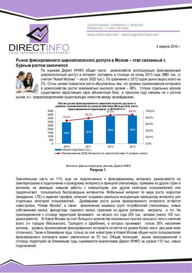 4 апреля 2014 г. Рынок фиксированного широкополосного доступа в Москве – этап связанный с бурным ростом закончился По оцен...