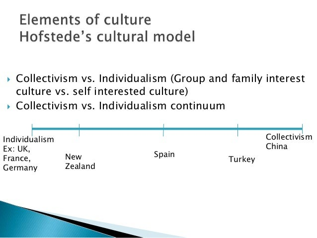 the cultural model of hofstede Table adapted from:   hofstede individualism vs collectivism.