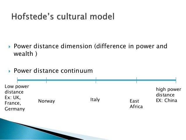 Germany- Hofstede Analysis Essay