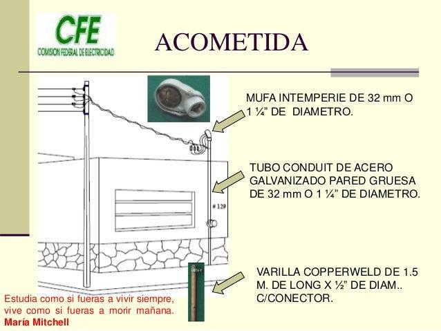Materiales y acc de una ier - Instalacion electrica domestica ...