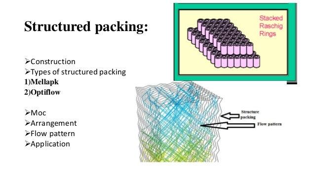 Column Packing In Mass Transfer