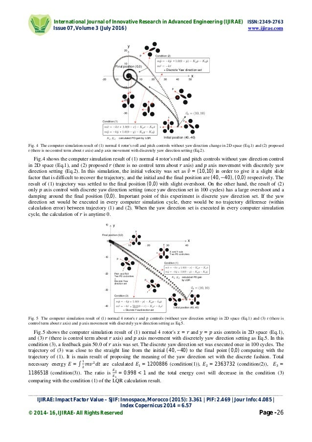 Effect of Discrete Yaw Direction Setting for 4 Roter
