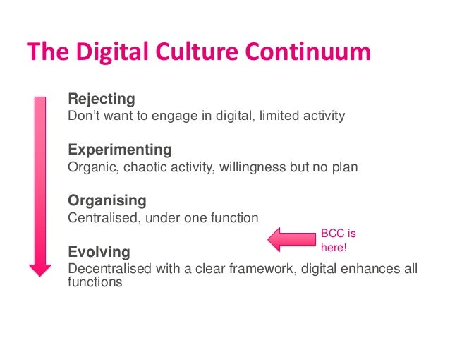 The Digital Culture Continuum Rejecting Don't want to engage in digital, limited activity Experimenting Organic, chaotic a...