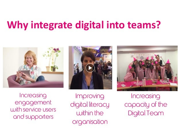 Why integrate digital into teams? Improving digital literacy within the organisation Increasing engagement with service us...