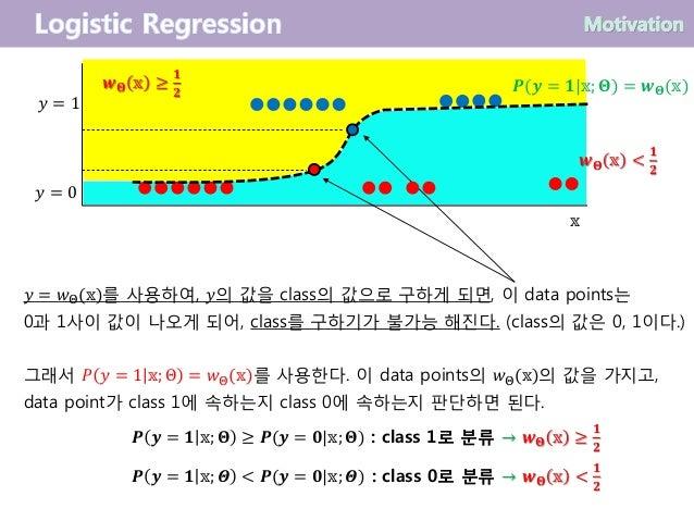𝑦 = 𝑤Θ(𝕩)를 사용하여, 𝑦의 값을 class의 값으로 구하게 되면, 이 data points는 0과 1사이 값이 나오게 되어, class를 구하기가 불가능 해진다. (class의 값은 0, 1이다.) 그래서 𝑃 ...