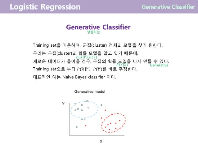 Training set을 이용하여, 군집(cluster) 전체의 모델을 찾기 원한다. 우리는 군집(cluster)의 확률 모델을 알고 있기 때문에, 새로운 데이터가 들어올 경우, 군집의 확률 모델을 다시 만들 수 있다....