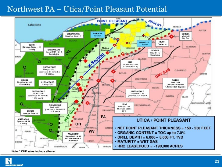 Natural Gas Wells In Pa