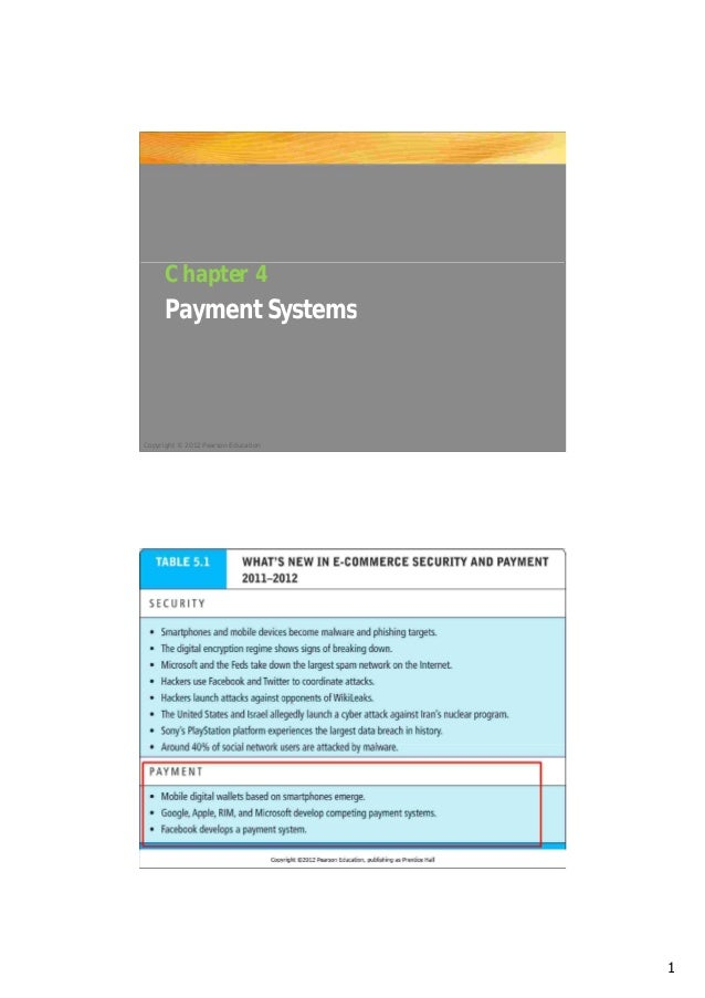 Chapter 4      Payment SystemsCopyright © 2012 Pearson Education                                     1