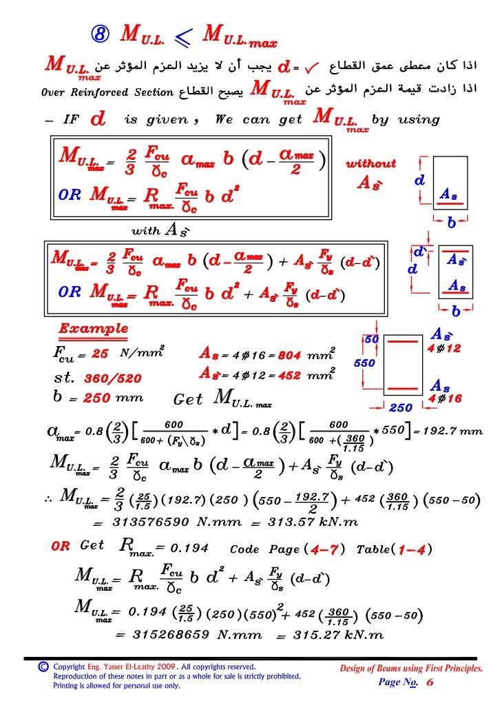 04  (beams) (4) design of beams using first principels.