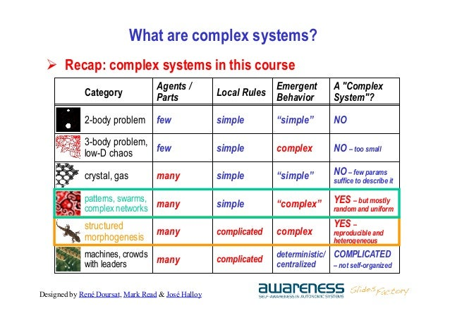 introduction to quality systems class assignment Introduction to computer systems : home: schedule: assignments: assignments: details of assignments in class, closed book.