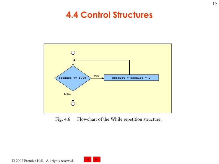 repition control structure Java tutorial/control structures i - decision structures from wikiversity java tutorial jump to: navigation, search the structure is: if (boolean.