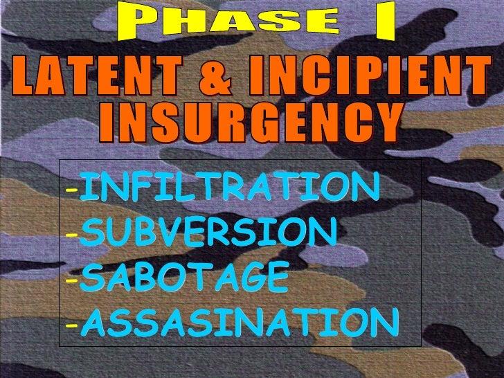 LATENT & INCIPIENT INSURGENCY PHASE  I <ul><li>INFILTRATION </li></ul><ul><li>SUBVERSION </li></ul><ul><li>SABOTAGE </li><...