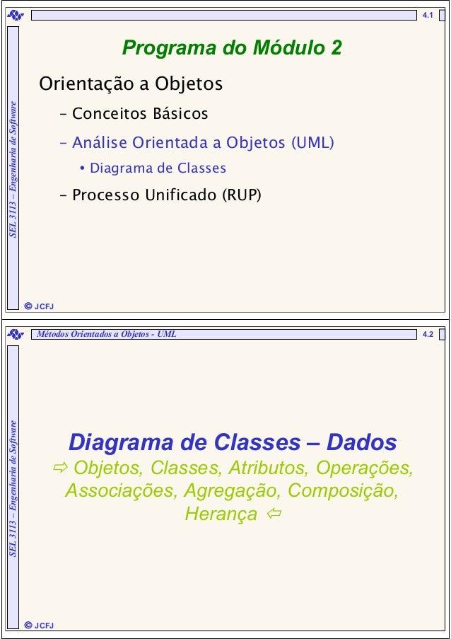  JCFJ4.1SEL3113–EngenhariadeSoftwarePrograma do Módulo 2Orientação a Objetos– Conceitos Básicos– Análise Orientada a O...