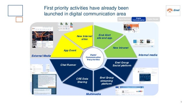 Enabling Enel Global Digital Transformation Journey