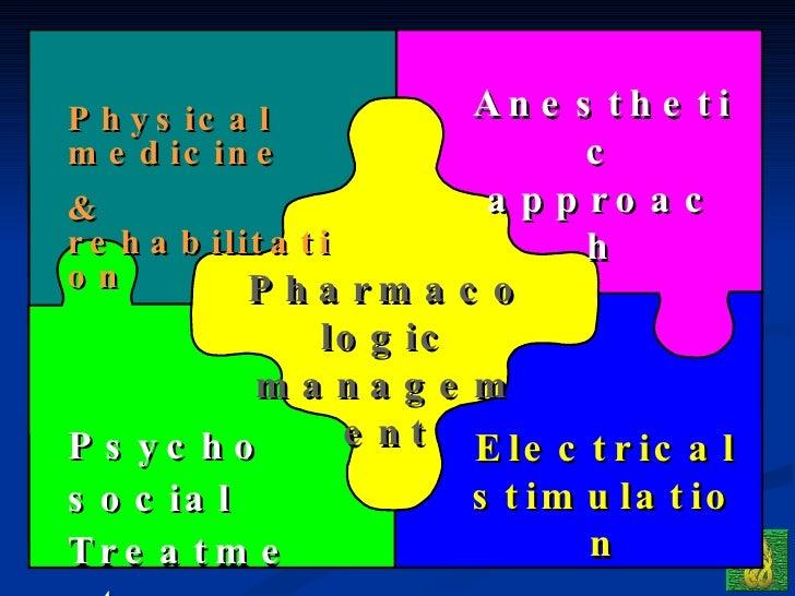 ortho 04 drugs in orthopaedic principle common use